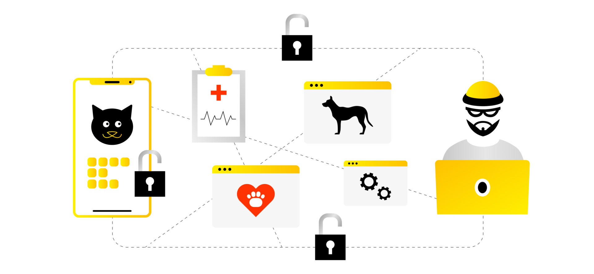 Why Cybersecurity in the Veterinary Business Matters